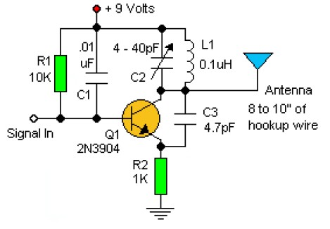 Basic Rf Oscillator on fm transmitter amplifier