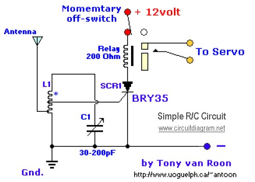 Very Simple Radio Control (R/C)
