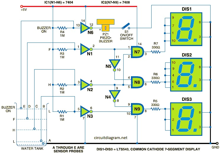 Water Level Indicator using 7 Segment LED