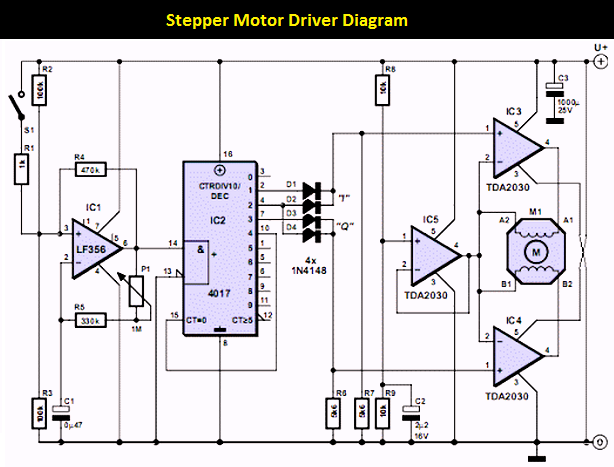 Stepper motor controller using tda2030 schematic design Step motor driver circuit