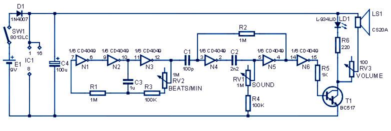Metronome Sound Generator